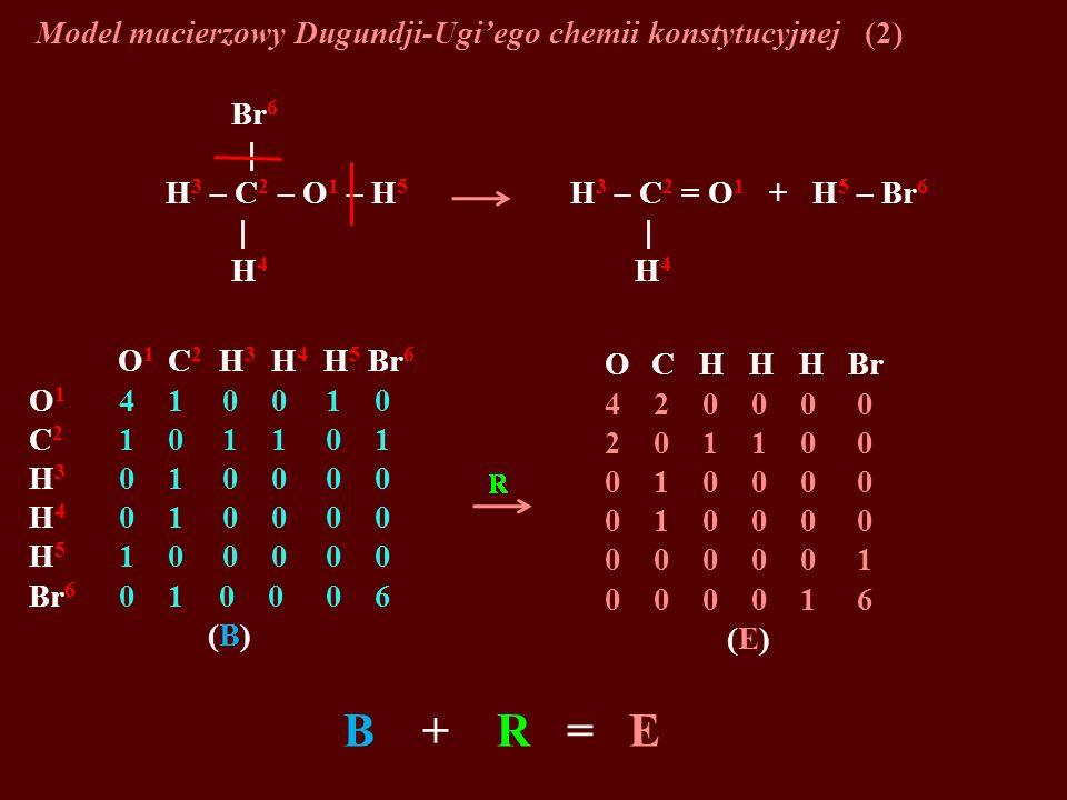 Model macierzowy Dugundji-Ugiego chemii konstytucyjnej(2) O 1 C 2 H 3 H 4 H 5 Br 6 O 1 4 1 0 0 1 0 C 2 1 0 1 1 0 1 H 3 0 1 0 0 0 0 H 4 0 1 0 0 0 0 H 5 1 0 0 0 0 0 Br 6 0 1 0 0 0 6 (B) O C H H H Br 4 2 0 0 0 0 2 0 1 1 0 0 0 1 0 0 0 0 0 0 0 0 0 1 0 0 0 0 1 6 (E) Br 6 H 3 – C 2 – O 1 – H 5 H 3 – C 2 = O 1 + H 5 – Br 6 H 4 H 4 B + R = E