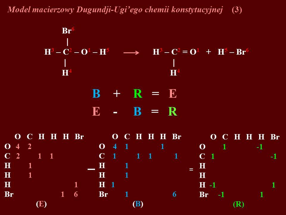 Model macierzowy Dugundji-Ugiego chemii konstytucyjnej(3) E - B = R O C H H H Br O 4 2 C 2 1 1 H 1 Br 1 6 (E) O C H H H Br O 4 1 1 C 1 1 1 1 H 1 Br 1 6 (B) O C H H H Br O 1 -1 C 1 -1 H H -1 1 Br -1 1 (R) Br 6 H 3 – C 2 – O 1 – H 5 H 3 – C 2 = O 1 + H 5 – Br 6 H 4 H 4 =