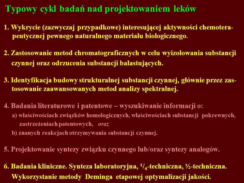 Typowy cykl badań nad projektowaniem leków 1.