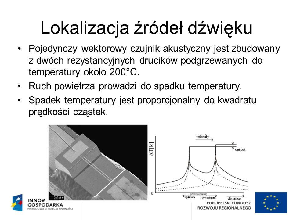 Lokalizacja źródeł dźwięku Pojedynczy wektorowy czujnik akustyczny jest zbudowany z dwóch rezystancyjnych drucików podgrzewanych do temperatury około