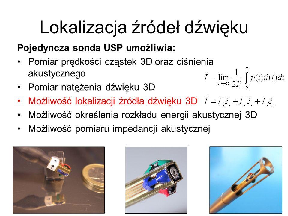 Lokalizacja źródeł dźwięku Pojedyncza sonda USP umożliwia: Pomiar prędkości cząstek 3D oraz ciśnienia akustycznego Pomiar natężenia dźwięku 3D Możliwo
