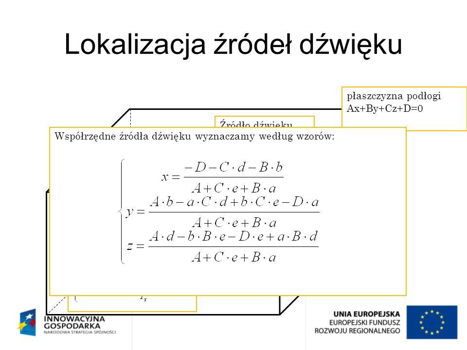 Lokalizacja źródeł dźwięku x y z położenie sondy [x y z] = [0 0 H] płaszczyzna podłogi Ax+By+Cz+D=0 wektor natężenia dźwięku [I x I y I z ] Źródło dźw