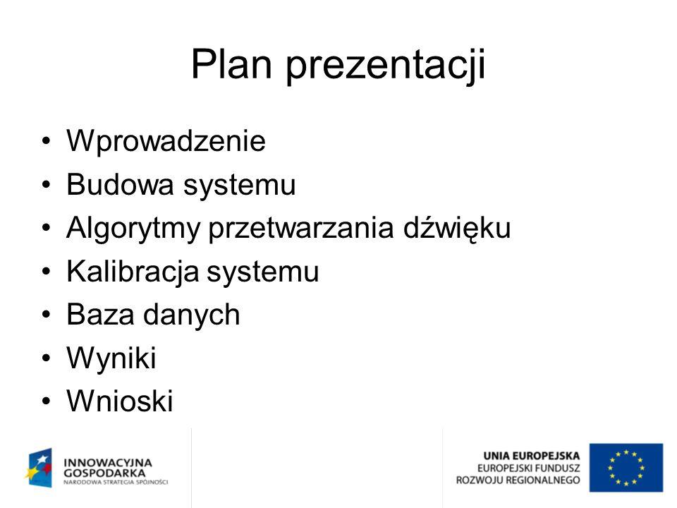 Plan prezentacji Wprowadzenie Budowa systemu Algorytmy przetwarzania dźwięku Kalibracja systemu Baza danych Wyniki Wnioski