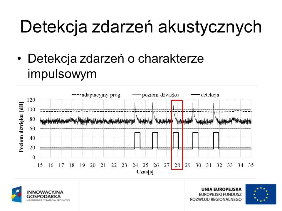 Detekcja zdarzeń o charakterze impulsowym Detekcja zdarzeń akustycznych