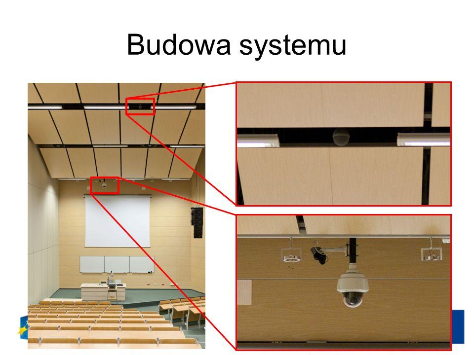 Budowa systemu