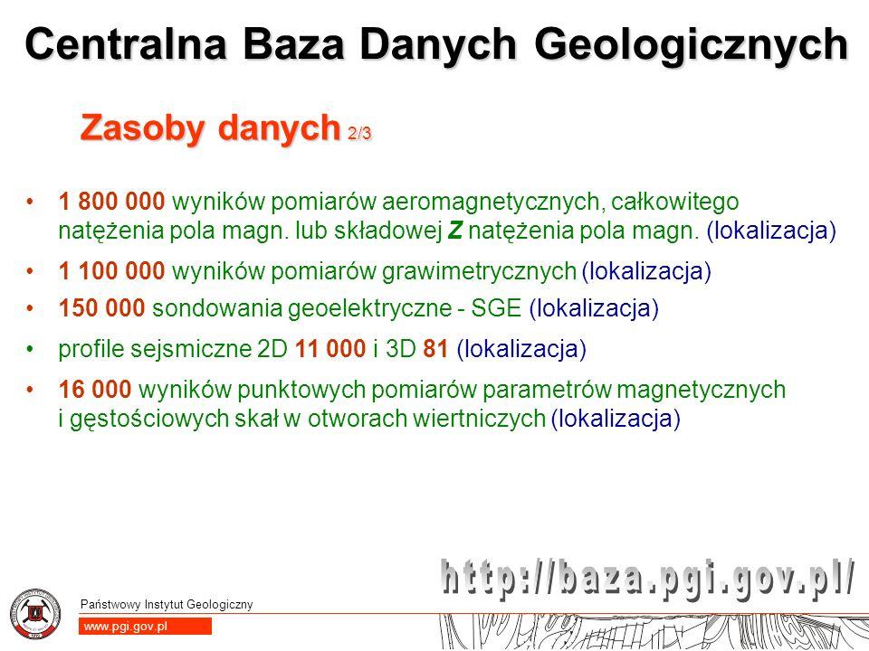 Państwowy Instytut Geologiczny www.pgi.gov.pl Centralna Baza Danych Geologicznych Zasoby danych 2/3 1 800 000 wyników pomiarów aeromagnetycznych, całk