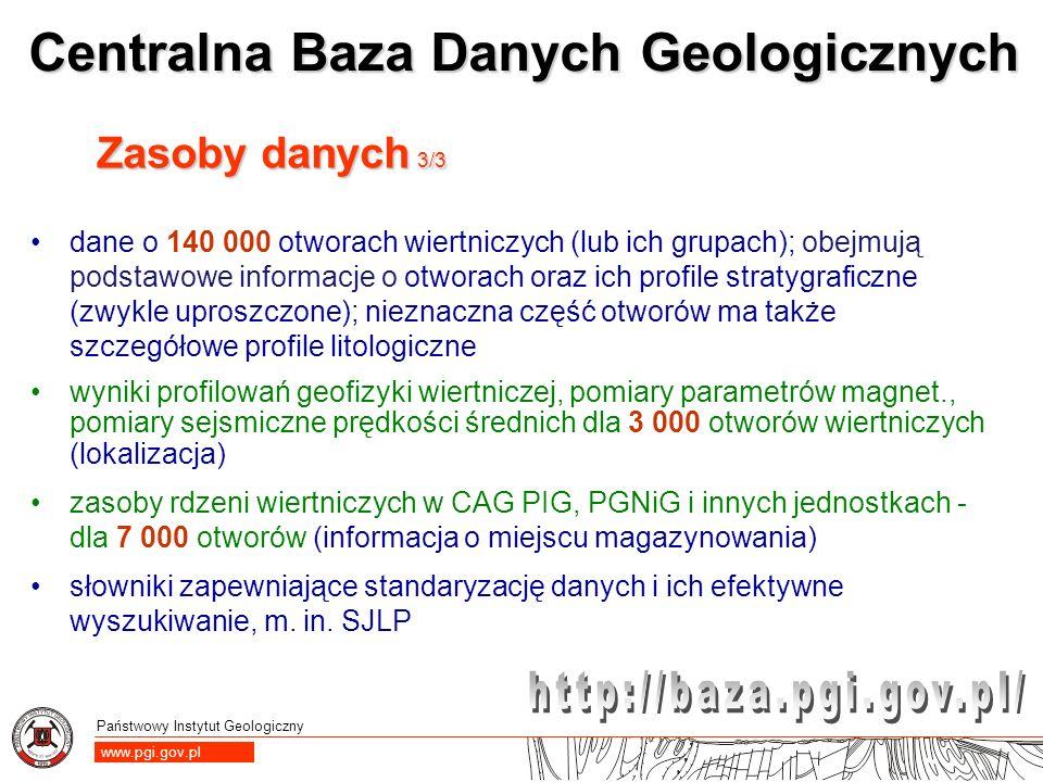 Państwowy Instytut Geologiczny www.pgi.gov.pl Centralna Baza Danych Geologicznych Zasoby danych 3/3 dane o 140 000 otworach wiertniczych (lub ich grup