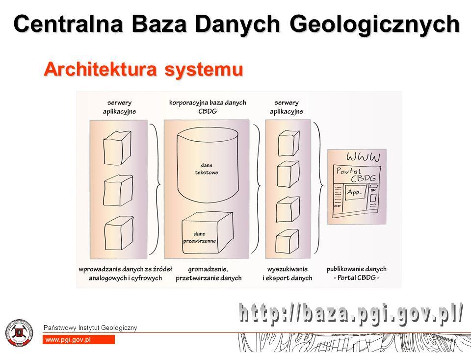 Państwowy Instytut Geologiczny www.pgi.gov.pl Centralna Baza Danych Geologicznych Architektura systemu
