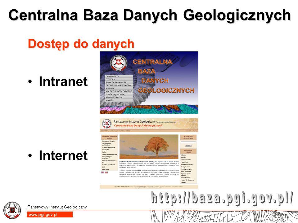 Państwowy Instytut Geologiczny www.pgi.gov.pl Centralna Baza Danych Geologicznych Intranet Internet Dostęp do danych