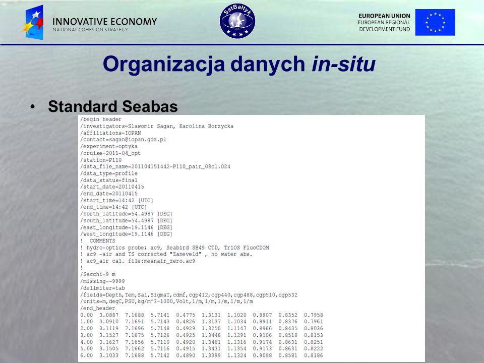 Organizacja danych in-situ Standard Seabas