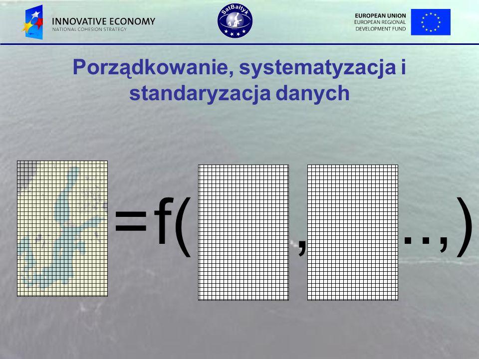 Porządkowanie, systematyzacja i standaryzacja danych..,)f(=,