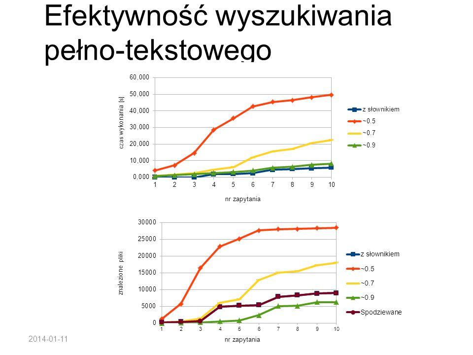 2014-01-11 Efektywność wyszukiwania pełno-tekstowego