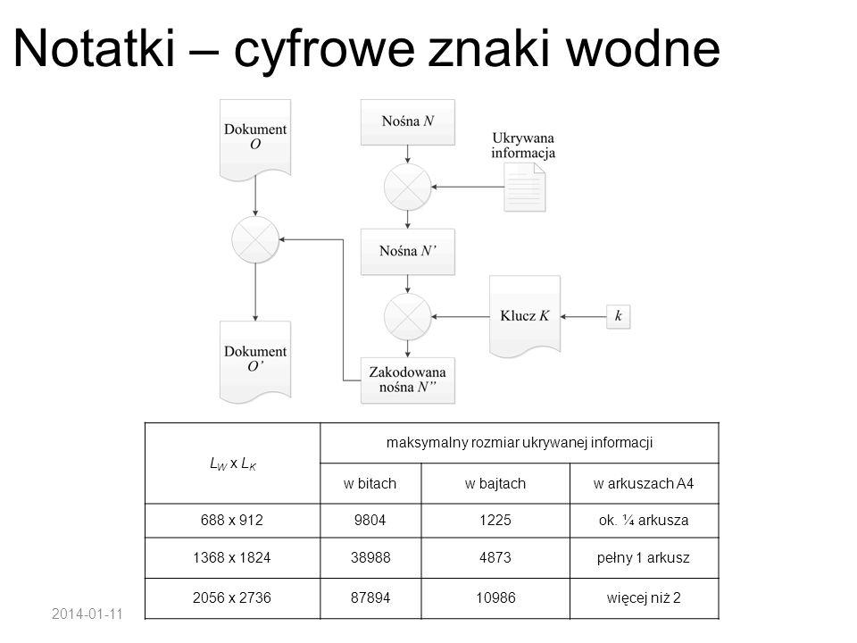 2014-01-11 Notatki – cyfrowe znaki wodne L W x L K maksymalny rozmiar ukrywanej informacji w bitachw bajtachw arkuszach A4 688 x 91298041225ok. ¼ arku