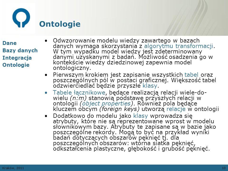 Kraków, 201110 Ontologie Odwzorowanie modelu wiedzy zawartego w bazach danych wymaga skorzystania z algorytmu transformacji. W tym wypadku model wiedz