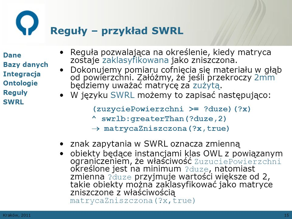 Kraków, 201115 Reguły – przykład SWRL Dane Bazy danych Integracja Ontologie Reguły SWRL Reguła pozwalająca na określenie, kiedy matryca zostaje zaklas