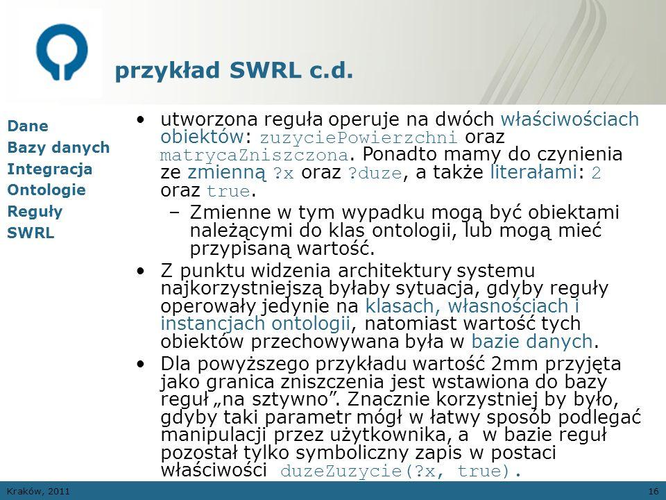 Kraków, 201116 przykład SWRL c.d. Dane Bazy danych Integracja Ontologie Reguły SWRL utworzona reguła operuje na dwóch właściwościach obiektów: zuzycie