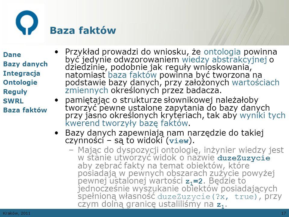 Kraków, 201117 Baza faktów Dane Bazy danych Integracja Ontologie Reguły SWRL Baza faktów Przykład prowadzi do wniosku, że ontologia powinna być jedyni