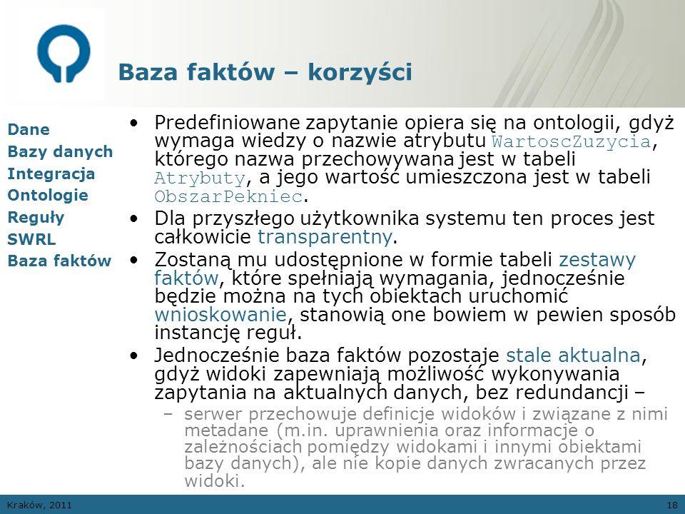 Kraków, 201118 Baza faktów – korzyści Dane Bazy danych Integracja Ontologie Reguły SWRL Baza faktów Predefiniowane zapytanie opiera się na ontologii,