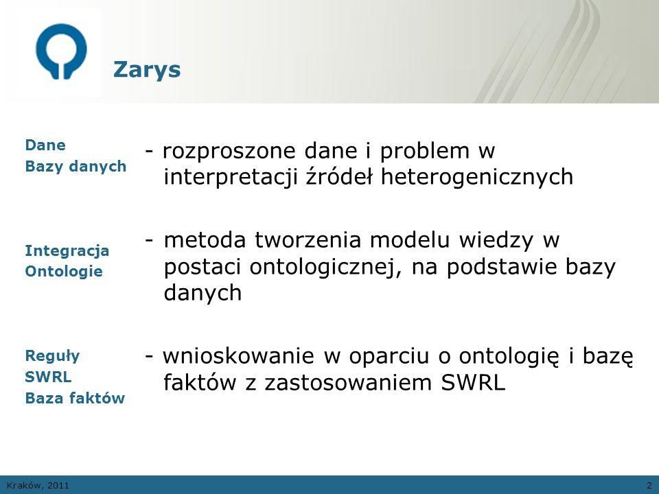 Kraków, 201113 Ontologie Dane Bazy danych Integracja Ontologie Kolejnym krokiem jest mapowanie krotek z bazy danych na instancje klas w ontologii.