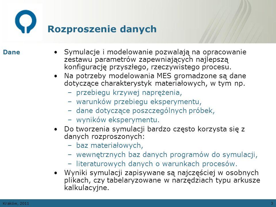 Kraków, 20113 Rozproszenie danych Symulacje i modelowanie pozwalają na opracowanie zestawu parametrów zapewniających najlepszą konfigurację przyszłego