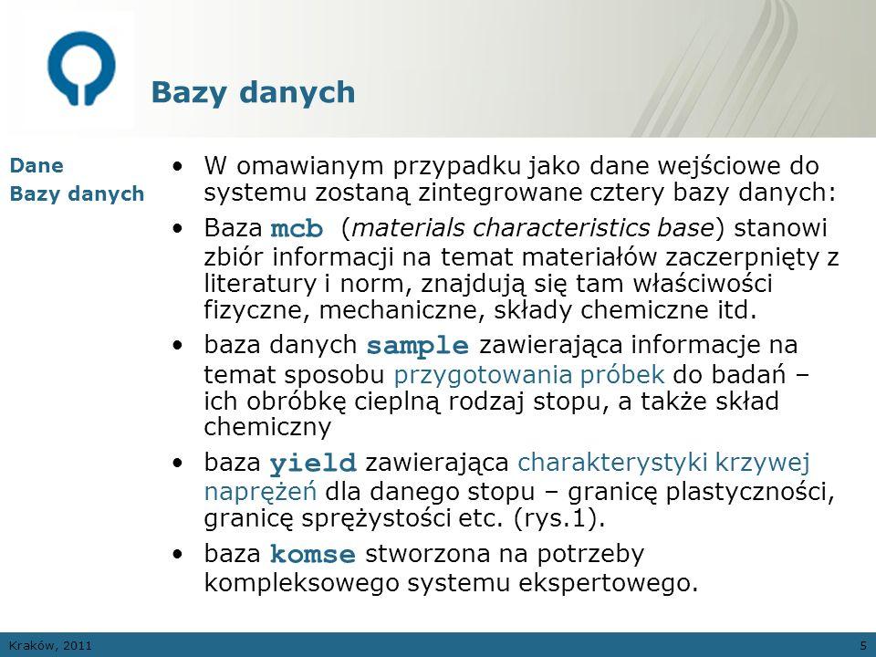 Kraków, 20115 Bazy danych W omawianym przypadku jako dane wejściowe do systemu zostaną zintegrowane cztery bazy danych: Baza mcb (materials characteri