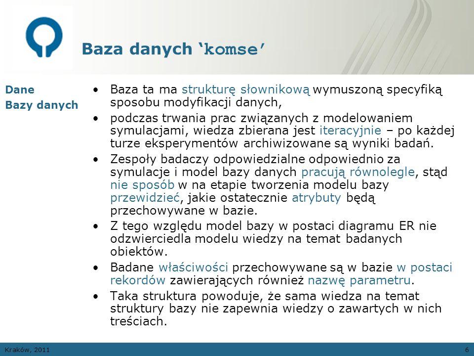 Kraków, 20116 Baza danych komse Baza ta ma strukturę słownikową wymuszoną specyfiką sposobu modyfikacji danych, podczas trwania prac związanych z mode