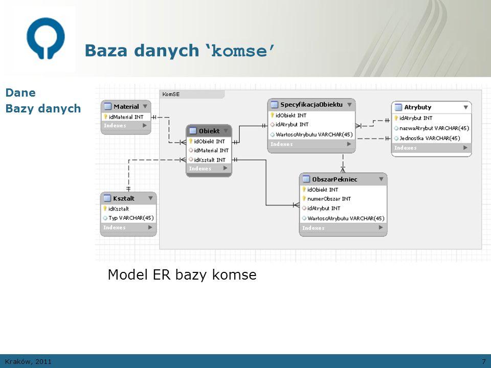 Kraków, 201118 Baza faktów – korzyści Dane Bazy danych Integracja Ontologie Reguły SWRL Baza faktów Predefiniowane zapytanie opiera się na ontologii, gdyż wymaga wiedzy o nazwie atrybutu WartoscZuzycia, którego nazwa przechowywana jest w tabeli Atrybuty, a jego wartość umieszczona jest w tabeli ObszarPekniec.