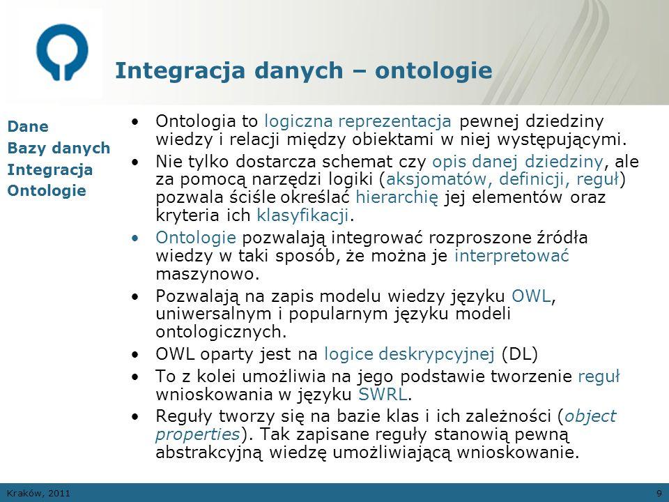 Kraków, 20119 Integracja danych – ontologie Ontologia to logiczna reprezentacja pewnej dziedziny wiedzy i relacji między obiektami w niej występującym