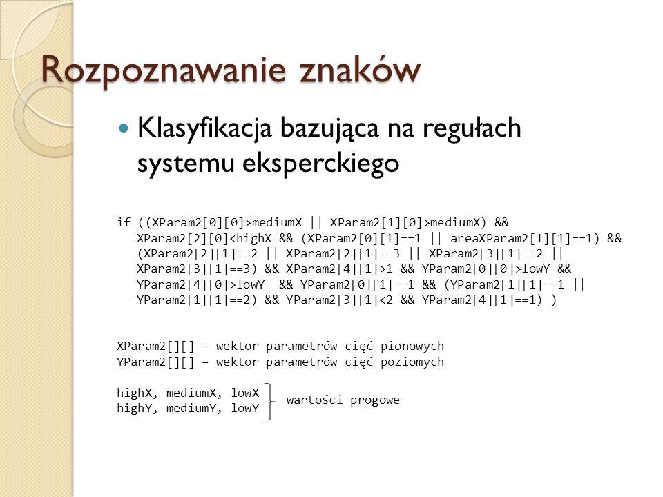 Klasyfikacja bazująca na regułach systemu eksperckiego if ((XParam2[0][0]>mediumX || XParam2[1][0]>mediumX) && XParam2[2][0] 1 && YParam2[0][0]>lowY &