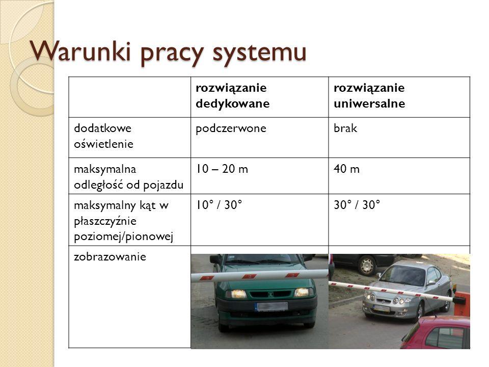 rozwiązanie dedykowane rozwiązanie uniwersalne dodatkowe oświetlenie podczerwonebrak maksymalna odległość od pojazdu 10 – 20 m40 m maksymalny kąt w pł