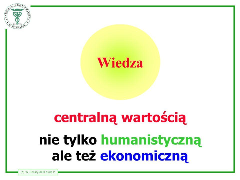 (c) W. Cellary 2003, slide 11 Wiedza centralną wartością nie tylko humanistyczną ale też ekonomiczną