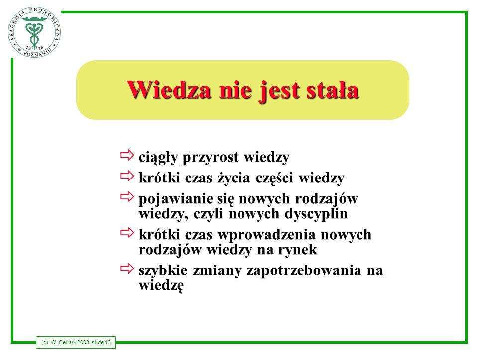(c) W. Cellary 2003, slide 13 Wiedza nie jest stała ð ciągły przyrost wiedzy ð krótki czas życia części wiedzy ð pojawianie się nowych rodzajów wiedzy