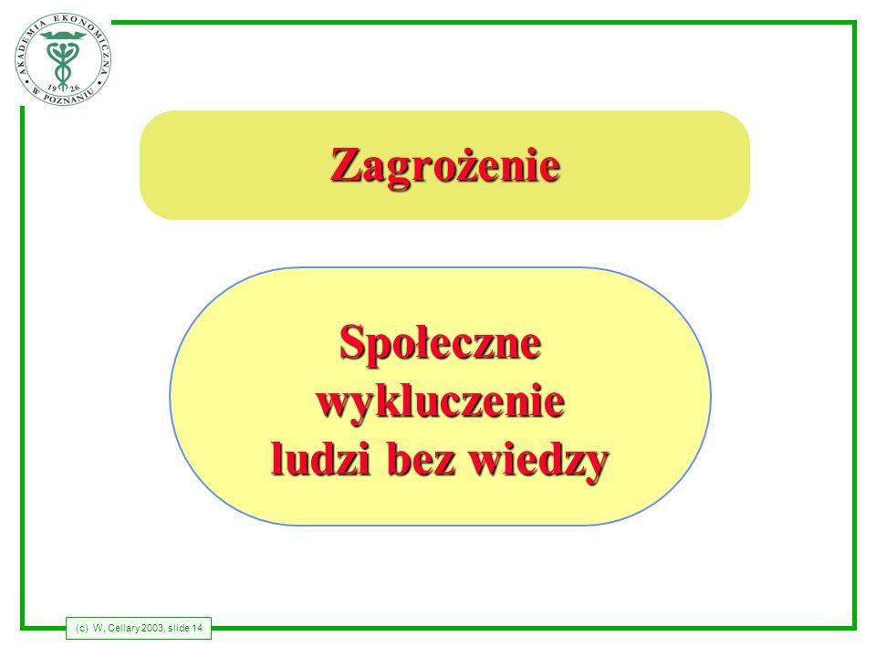 (c) W. Cellary 2003, slide 14 Zagrożenie Społeczne wykluczenie ludzi bez wiedzy