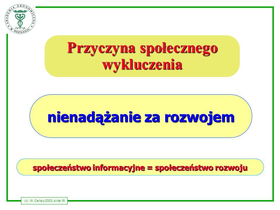 (c) W. Cellary 2003, slide 15 Przyczyna społecznego wykluczenia nienadążanie za rozwojem społeczeństwo informacyjne = społeczeństwo rozwoju