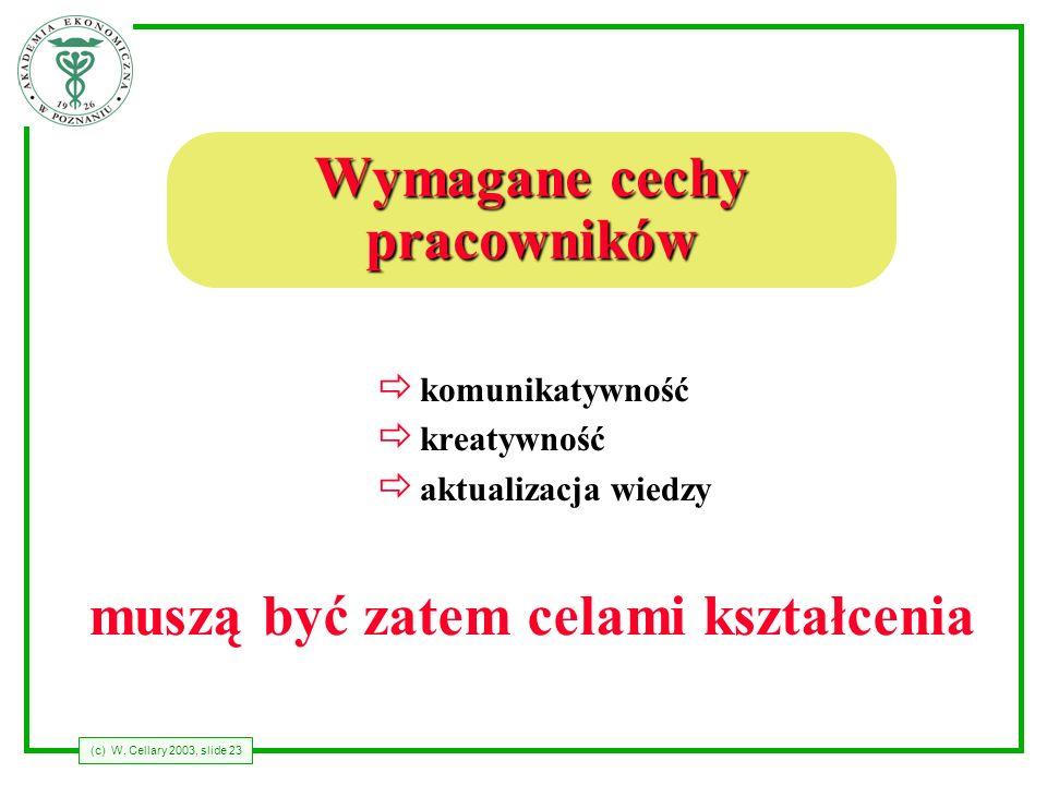 (c) W. Cellary 2003, slide 23 Wymagane cechy pracowników ð komunikatywność ð kreatywność ð aktualizacja wiedzy muszą być zatem celami kształcenia
