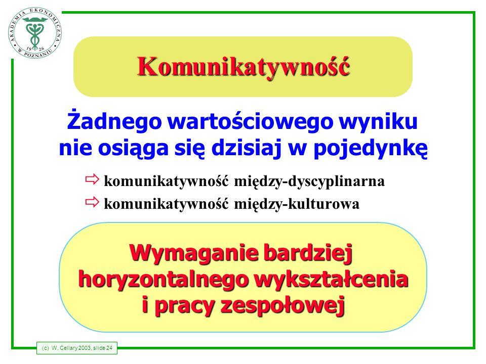 (c) W. Cellary 2003, slide 24 Komunikatywność ð komunikatywność między-dyscyplinarna ð komunikatywność między-kulturowa Żadnego wartościowego wyniku n