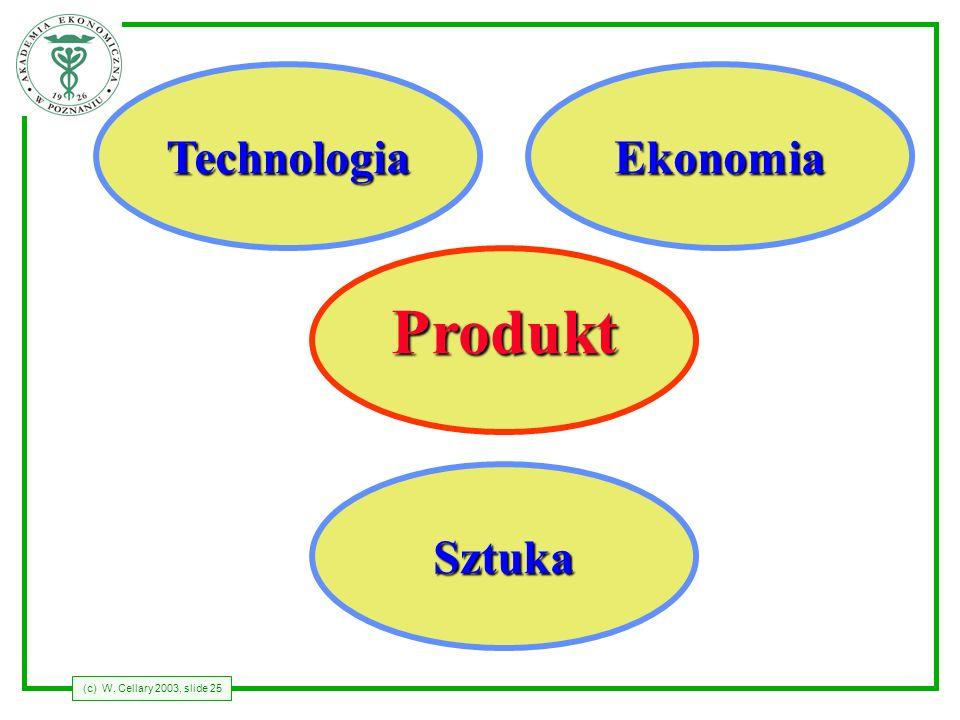 (c) W. Cellary 2003, slide 25 Produkt Sztuka EkonomiaTechnologia