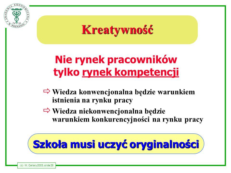 (c) W. Cellary 2003, slide 26 Kreatywność ð Wiedza konwencjonalna będzie warunkiem istnienia na rynku pracy ð Wiedza niekonwencjonalna będzie warunkie