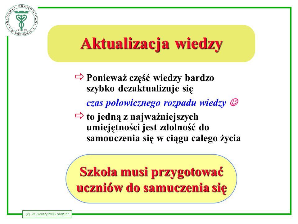 (c) W. Cellary 2003, slide 27 Aktualizacja wiedzy ð Ponieważ część wiedzy bardzo szybko dezaktualizuje się czas połowicznego rozpadu wiedzy ð to jedną
