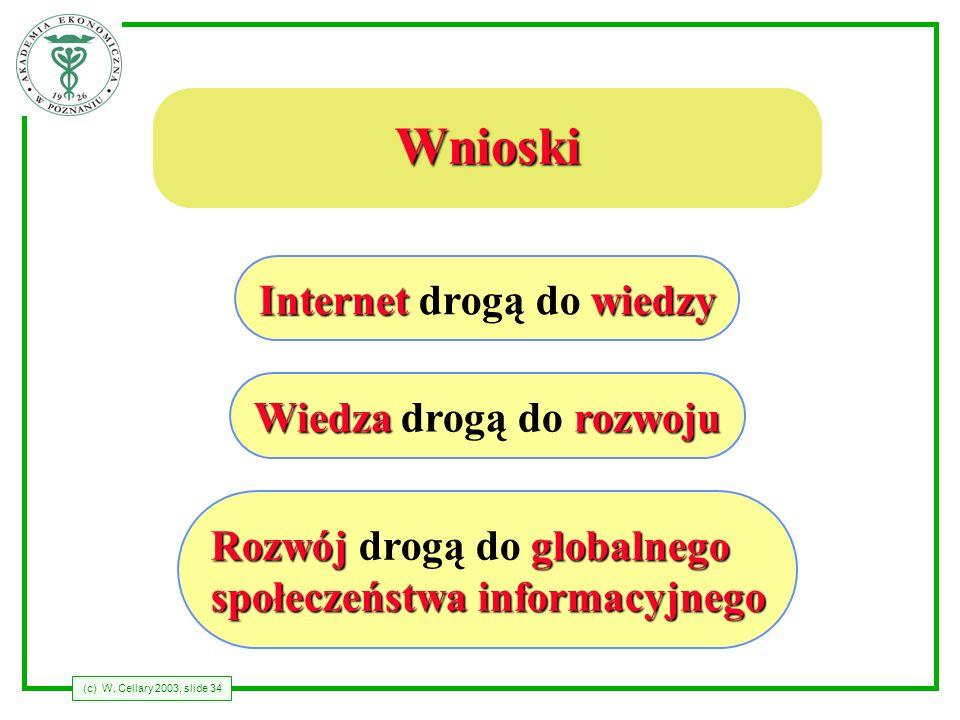 (c) W. Cellary 2003, slide 34 Wnioski Internetwiedzy Internet drogą do wiedzy Wiedzarozwoju Wiedza drogą do rozwoju Rozwójglobalnego Rozwój drogą do g