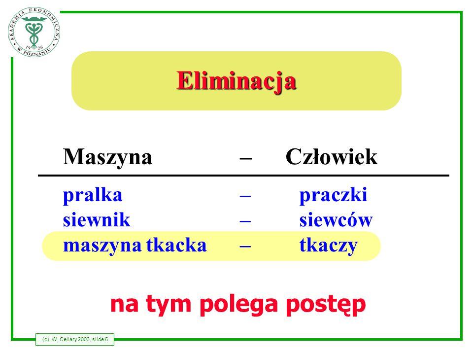 (c) W. Cellary 2003, slide 5 pralka–praczki siewnik–siewców maszyna tkacka–tkaczy Eliminacja Maszyna– Człowiek na tym polega postęp