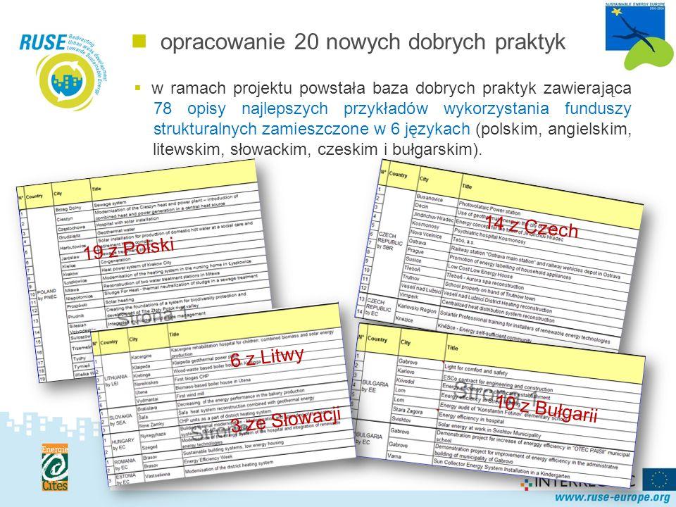 Polska Sieć opracowanie 20 nowych dobrych praktyk 14 z Czech 19 z Polski w ramach projektu powstała baza dobrych praktyk zawierająca 78 opisy najlepszych przykładów wykorzystania funduszy strukturalnych zamieszczone w 6 językach (polskim, angielskim, litewskim, słowackim, czeskim i bułgarskim).