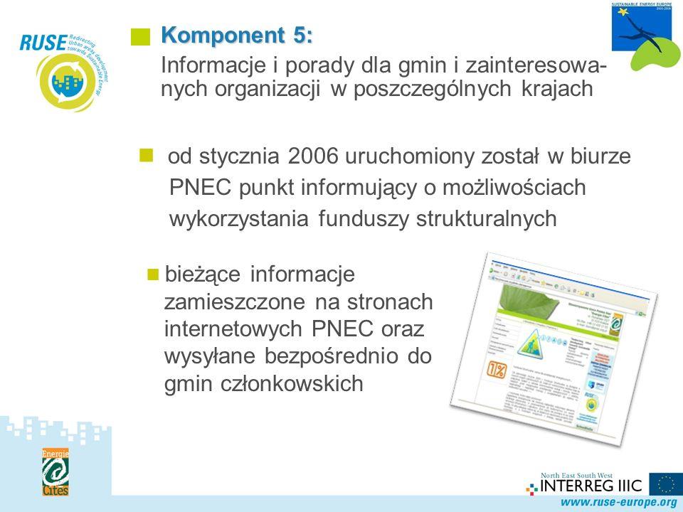 Polska Sieć Komponent 5: Informacje i porady dla gmin i zainteresowa- nych organizacji w poszczególnych krajach od stycznia 2006 uruchomiony został w biurze PNEC punkt informujący o możliwościach wykorzystania funduszy strukturalnych bieżące informacje zamieszczone na stronach internetowych PNEC oraz wysyłane bezpośrednio do gmin członkowskich