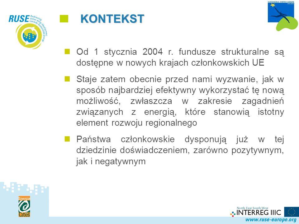 Polska Sieć KONTEKST Od 1 stycznia 2004 r.