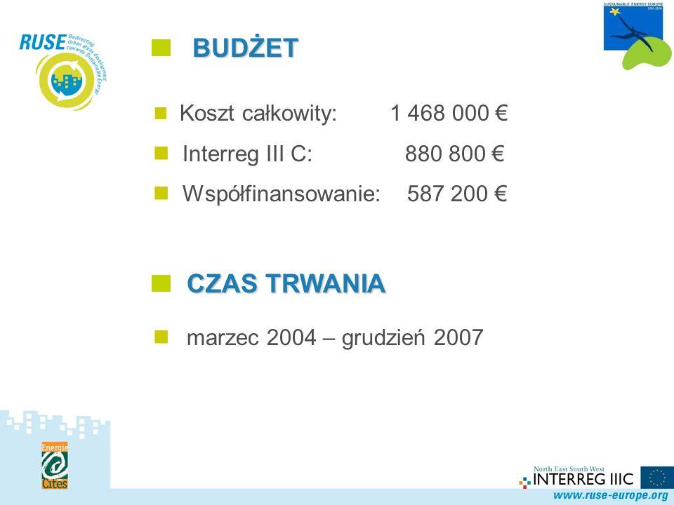 Koszt całkowity: 1 468 000 Interreg III C: 880 800 Współfinansowanie: 587 200 BUDŻET CZAS TRWANIA marzec 2004 – grudzień 2007