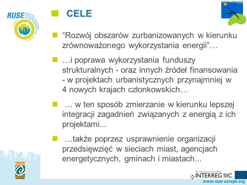 Polska SiećCELE Rozwój obszarów zurbanizowanych w kierunku zrównoważonego wykorzystania energii… …i poprawa wykorzystania funduszy strukturalnych - oraz innych źródeł finansowania - w projektach urbanistycznych przynajmniej w 4 nowych krajach członkowskich… … w ten sposób zmierzanie w kierunku lepszej integracji zagadnień związanych z energią z ich projektami...