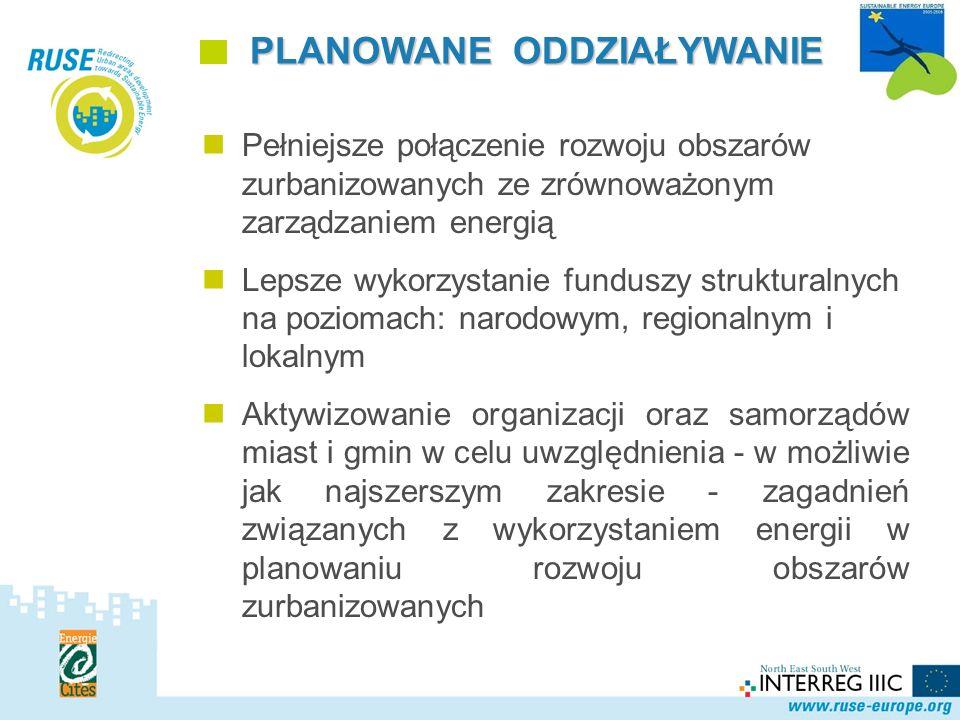 Polska Sieć PLANOWANE ODDZIAŁYWANIE Pełniejsze połączenie rozwoju obszarów zurbanizowanych ze zrównoważonym zarządzaniem energią Lepsze wykorzystanie funduszy strukturalnych na poziomach: narodowym, regionalnym i lokalnym Aktywizowanie organizacji oraz samorządów miast i gmin w celu uwzględnienia - w możliwie jak najszerszym zakresie - zagadnień związanych z wykorzystaniem energii w planowaniu rozwoju obszarów zurbanizowanych