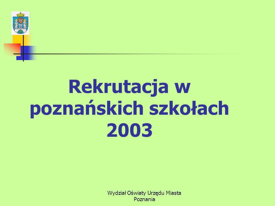 Wydział Oświaty Urzędu Miasta Poznania Rekrutacja w poznańskich szkołach 2003