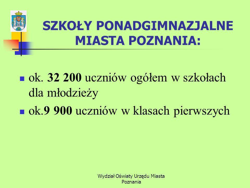 Wydział Oświaty Urzędu Miasta Poznania SZKOŁY PONADGIMNAZJALNE MIASTA POZNANIA: ok.