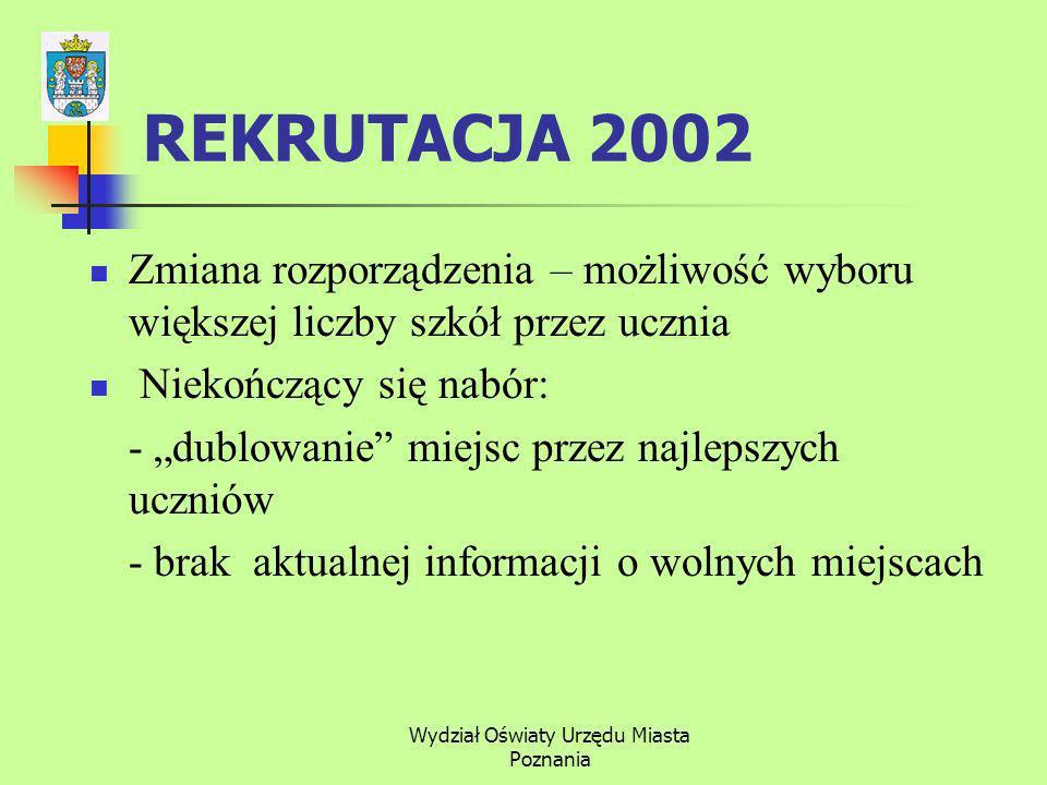 Wydział Oświaty Urzędu Miasta Poznania REKRUTACJA 2002 Zmiana rozporządzenia – możliwość wyboru większej liczby szkół przez ucznia Niekończący się nabór: - dublowanie miejsc przez najlepszych uczniów - brak aktualnej informacji o wolnych miejscach